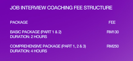 how to sell a coach on interview
